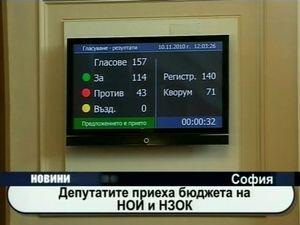 Депутатите приеха бюджета на НОИ и НЗОК