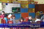 Осветлението в детската градина - 10 пъти под нормата