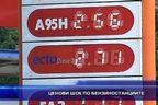 Ценови шок по бензиностанциите