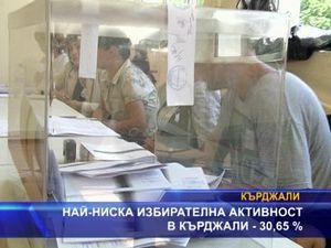 Най-ниска избирателна активност в Кърджали - 30,65 %