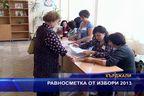 Равносметка от избори 2013