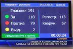 Новата коалиция намали данъка на хазарта с около три пъти