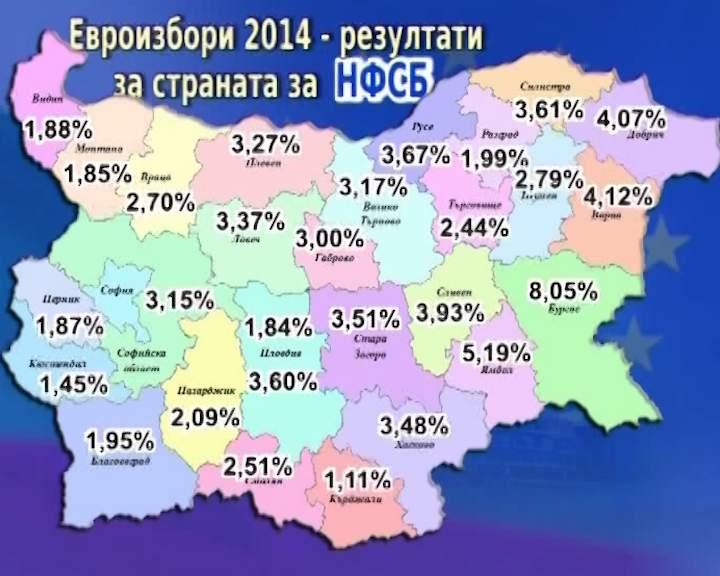 Евроизбори 2014 - резултати за страната на НФСБ