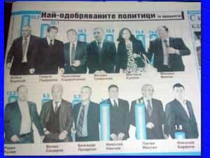 Симеонов в топ 4 при политиците