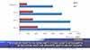 Въздействието на опасните стоки, които АБХ допусна на пазара