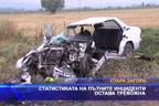 Статистиката на пътните инциденти остава тревожна
