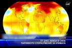 От днес влиза в сила Парижкото споразумение за климата