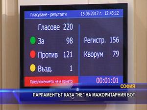 """Парламентът каза """"Не"""" на мажоритарния вот"""
