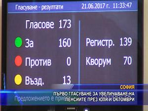 Първо гласуване за увеличаване на пенсиите през юли и октомври