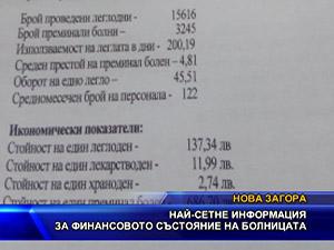 Най-сетне информация за финансовото състояние на болницата