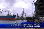 Варненското пристанище на печалба с 12 млн. лв. за 2018-та