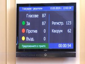 Единодушно бяха приети предложените от Валери Симеонов промени в закона за здравето