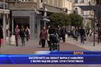 Населението на област Варна намаляло с малко над 800 души, отчита статистиката