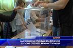 Над 100 000 души във Варненско гласували до късния следобед