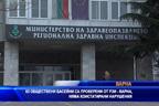 65 обществени басейни са проверени от РЗИ-Варна за седмица, няма нарушения