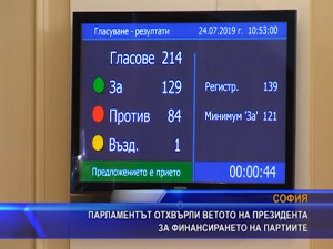 Парламентът отхвърли ветото на президента за финансирането на партиите