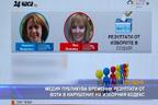 Медия публикува временни резултати от вота в нарушение на изборния кодекс